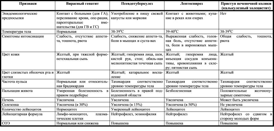 Антитела в крови на гепатит с расшифровка