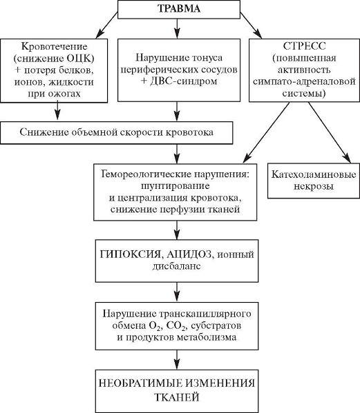 Схема 40.1.